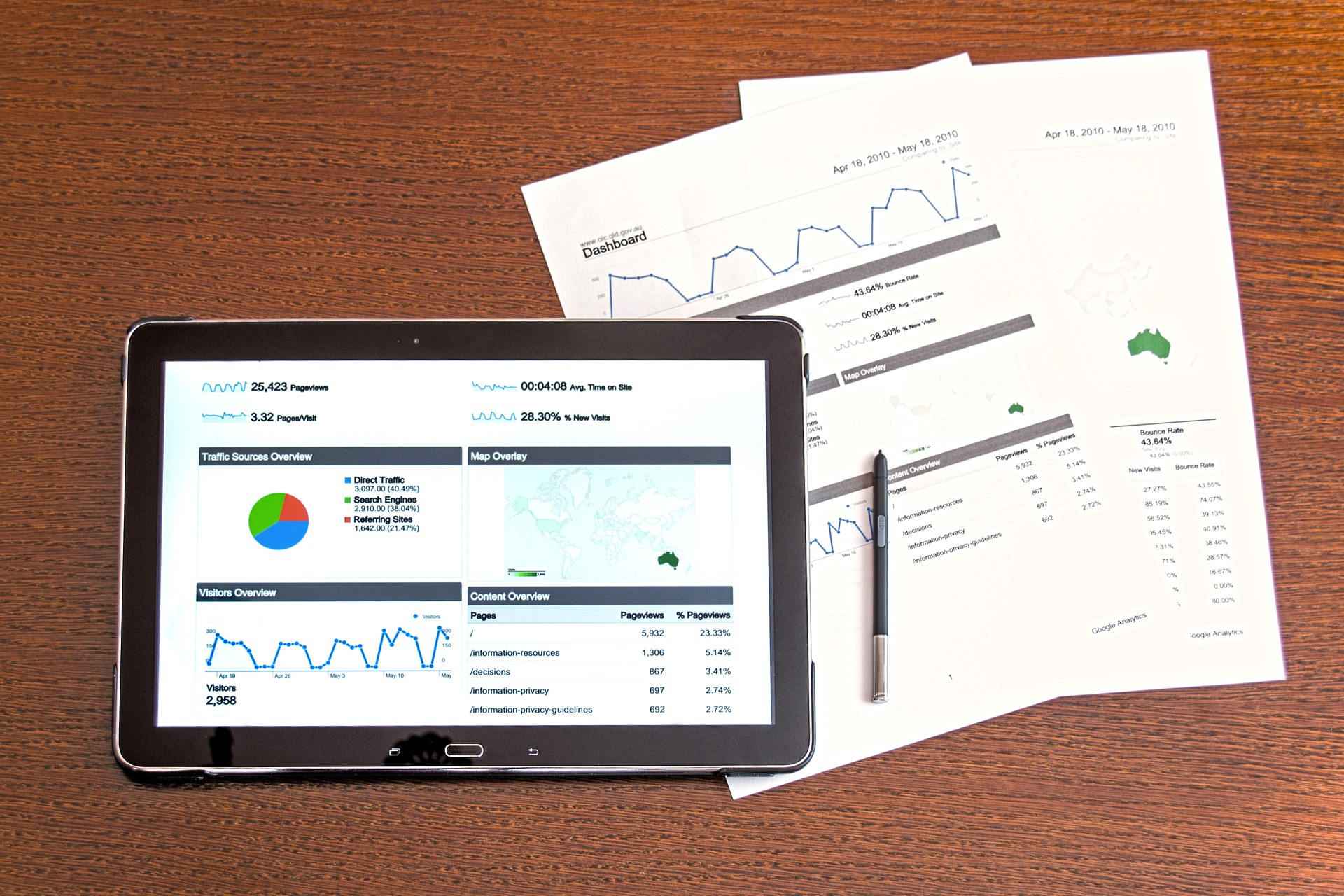 analytics for recruitment
